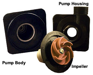 Basic Pond Pump Parts