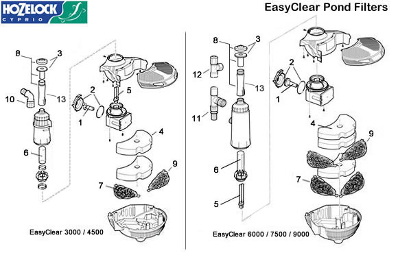 Hozelock Replacement Pump Chamber /& O Ring Easyclear 4500