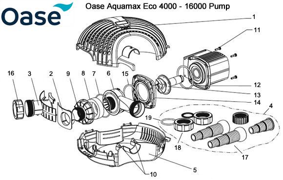 Oase pumper reservedele