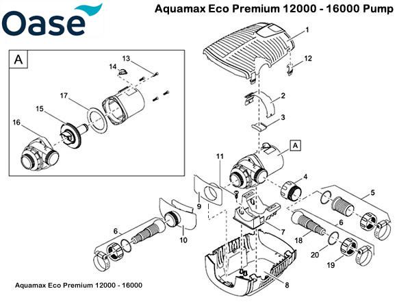 Aquamax spare parts