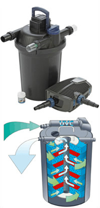 Oase filtoclear pond filtration sets water gardening direct for Combined pond pump and uv filter