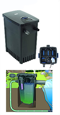 Oase filtomatic 14000 cws combined filters water for Combined pond pump and uv filter