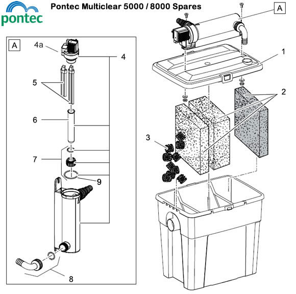 Pontec Multiclear 5000 8000 Pond Filter Spare Parts Water Gardening Direct
